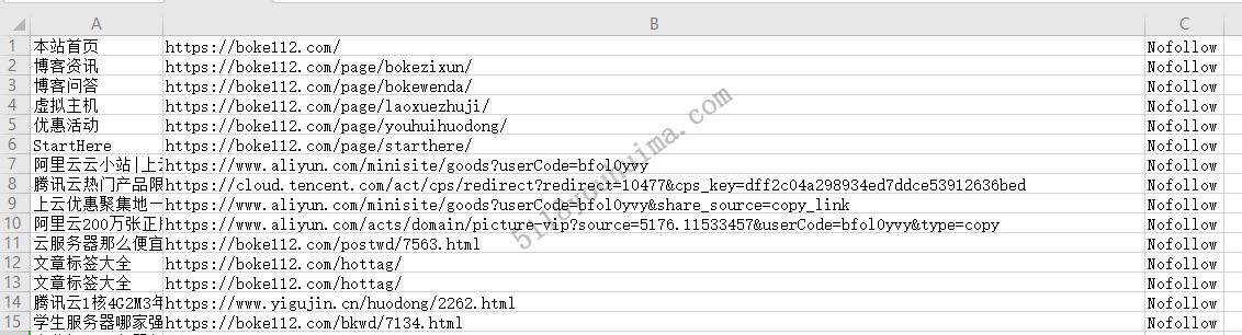 如何利用5118站长工具箱快速批量查nofollow链接情况? 第4张